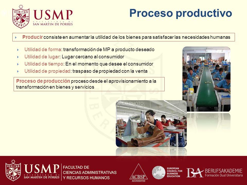 Proceso productivo Producir consiste en aumentar la utilidad de los bienes para satisfacer las necesidades humanas.