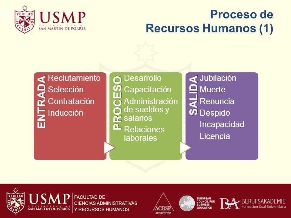 Proceso de Recursos Humanos (1)