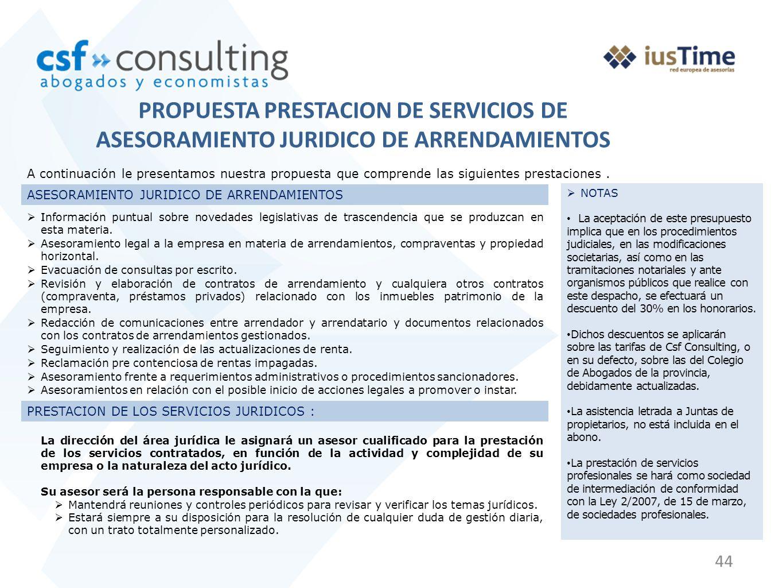 PRESUPUESTO DE SERVICIOS PROFESIONALES REF: