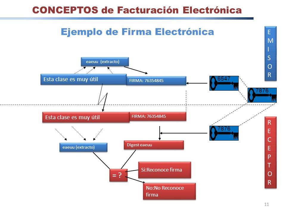 CONCEPTOS de Facturación Electrónica Ejemplo de Firma Electrónica