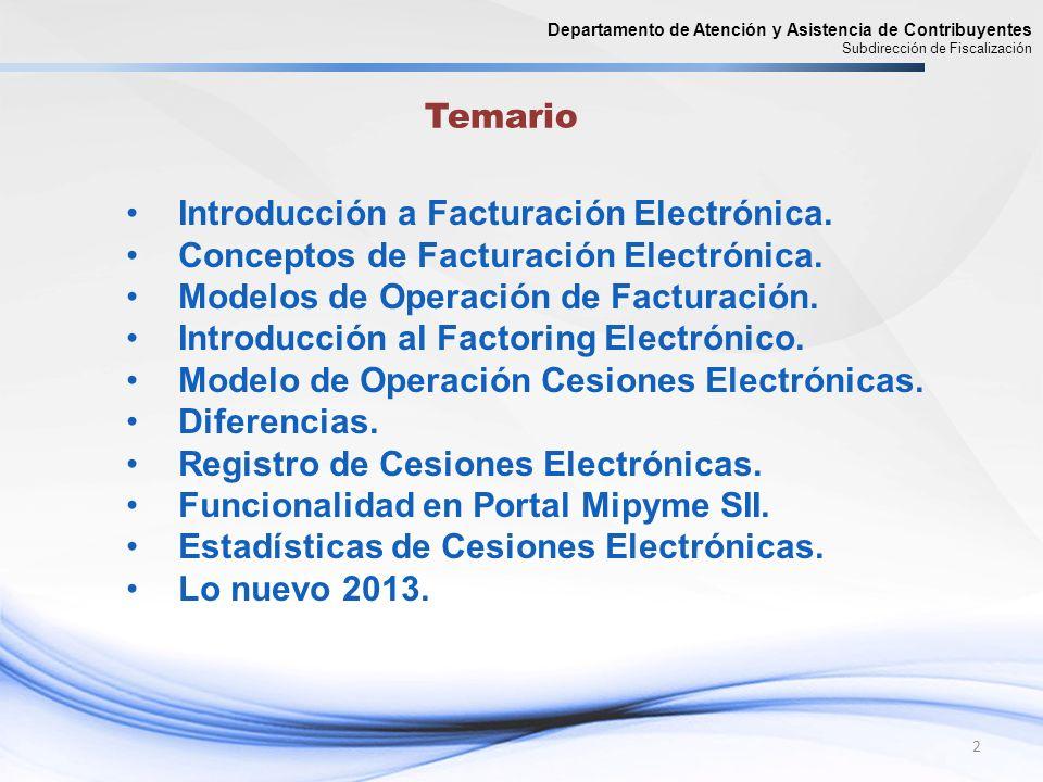 Introducción a Facturación Electrónica.