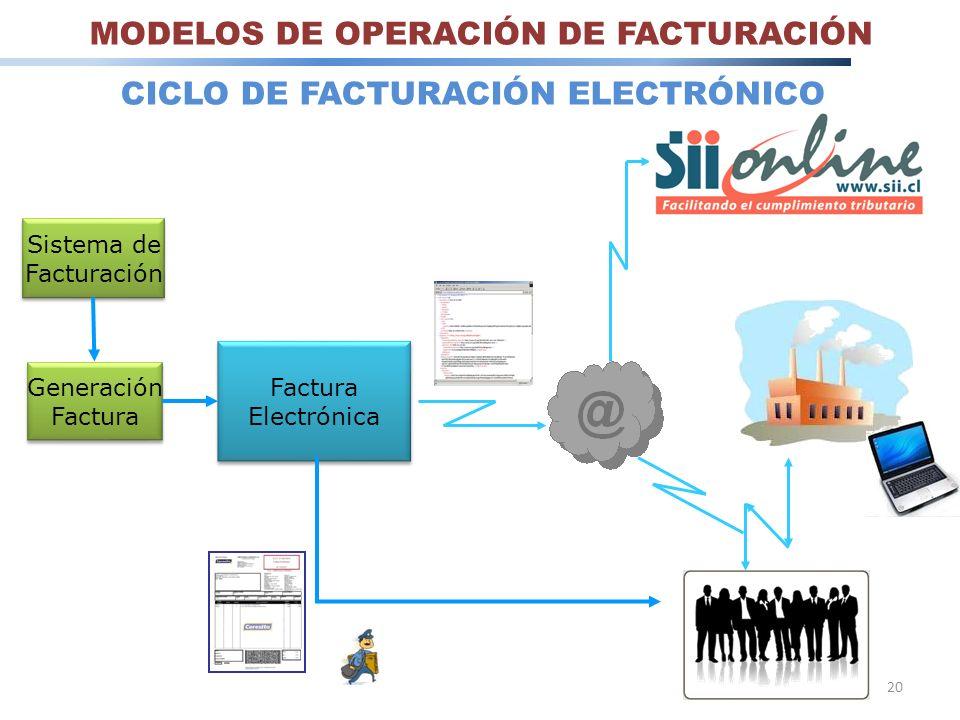 MODELOS DE OPERACIÓN DE FACTURACIÓN Ciclo de facturación electrónico
