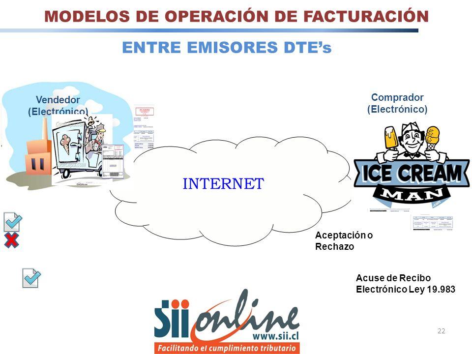 MODELOS DE OPERACIÓN DE FACTURACIÓN