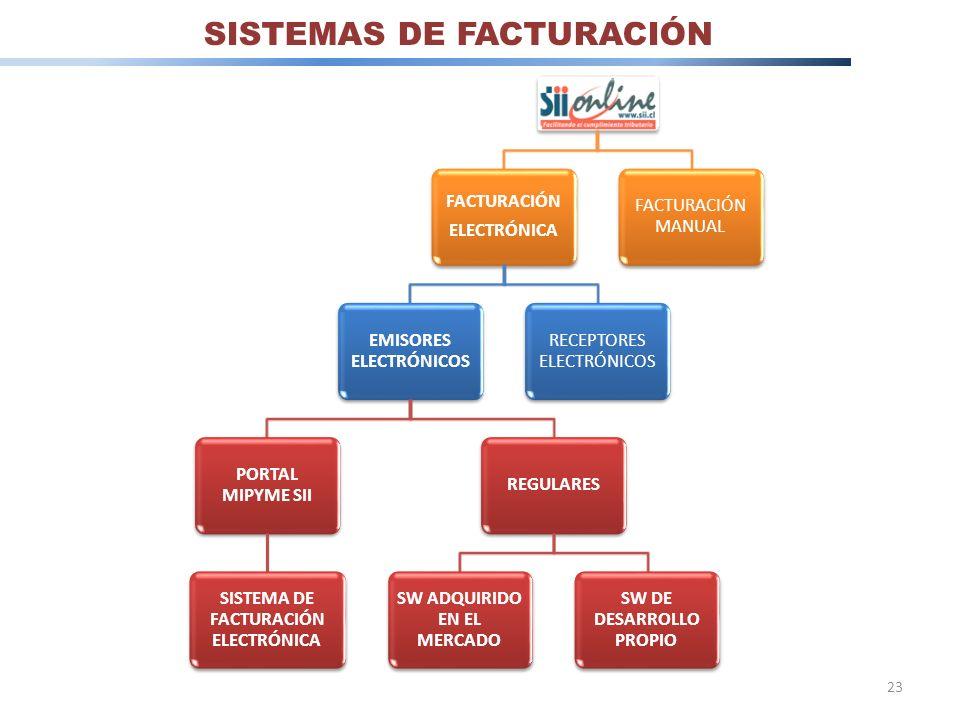 SISTEMAS DE FACTURACIÓN