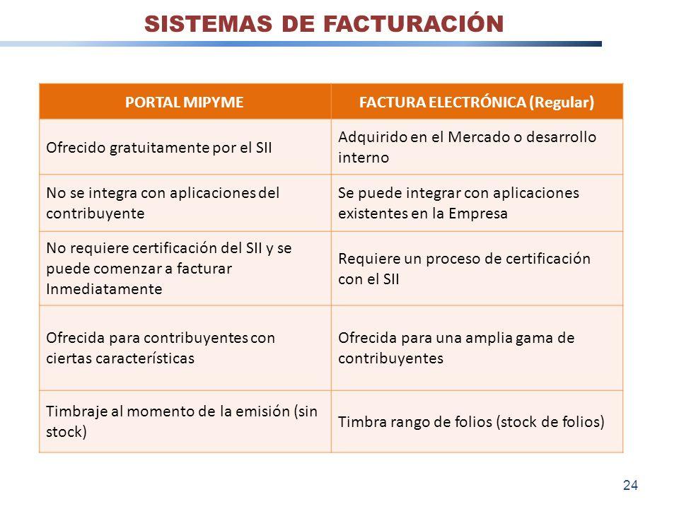 SISTEMAS DE FACTURACIÓN FACTURA ELECTRÓNICA (Regular)
