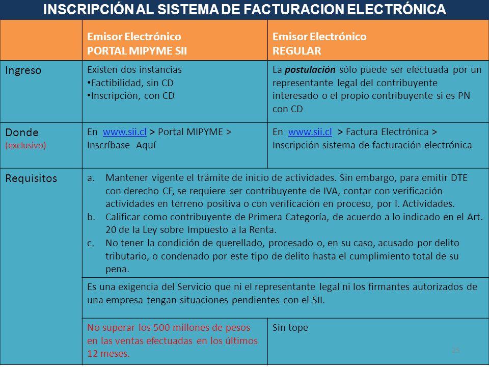INSCRIPCIÓN AL SISTEMA DE FACTURACION ELECTRÓNICA