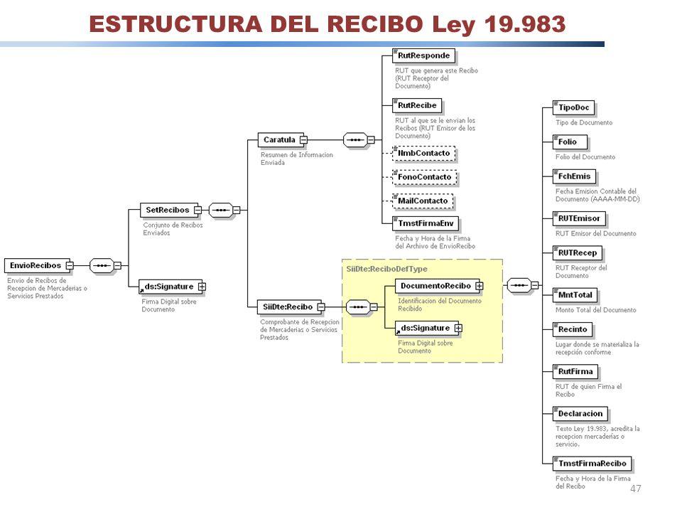 ESTRUCTURA DEL RECIBO Ley 19.983