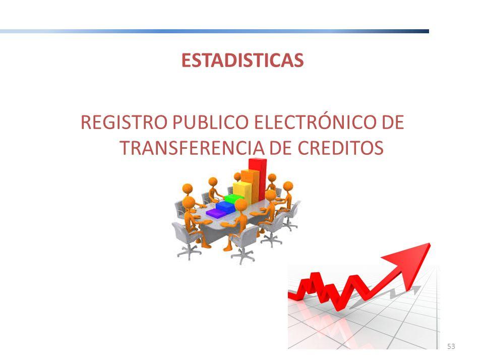 ESTADISTICAS REGISTRO PUBLICO ELECTRÓNICO DE TRANSFERENCIA DE CREDITOS