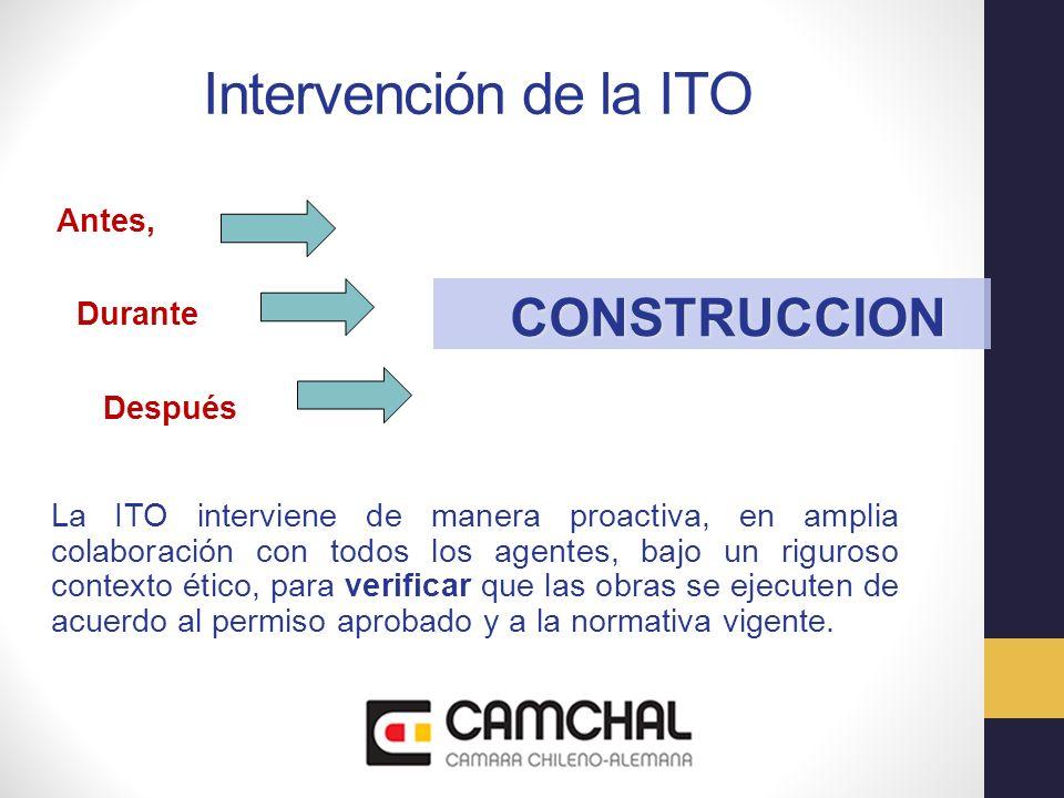 Intervención de la ITO CONSTRUCCION Antes, Durante Después