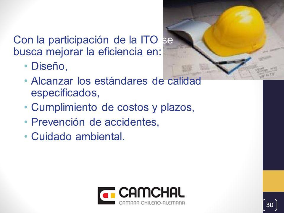 Con la participación de la ITO se busca mejorar la eficiencia en: