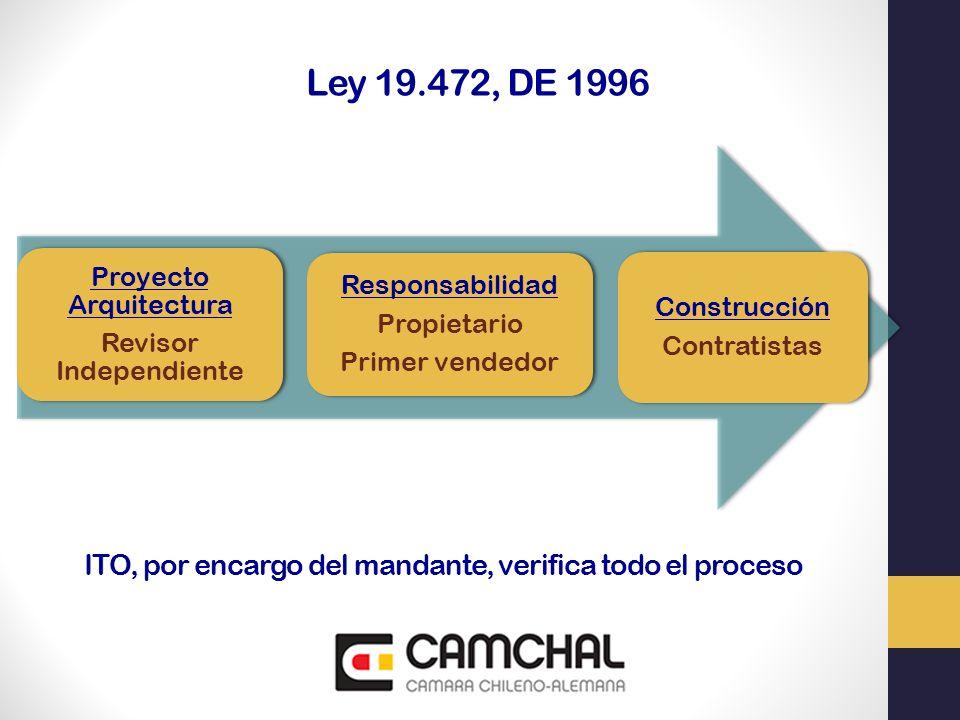 Ley 19.472, DE 1996 Proyecto Arquitectura. Revisor Independiente. Responsabilidad. Propietario. Primer vendedor.