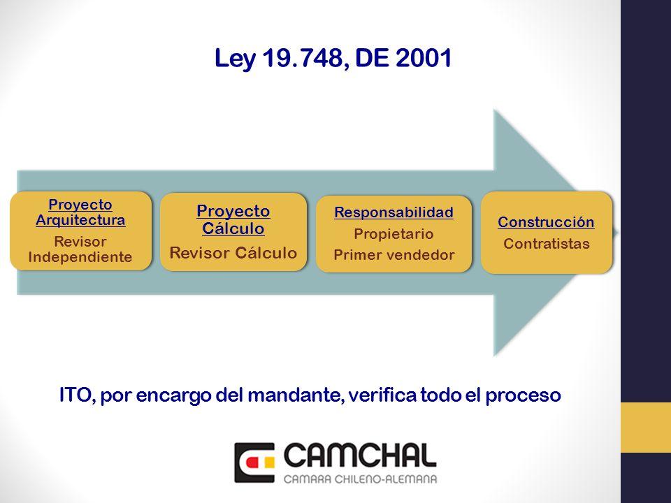 Ley 19.748, DE 2001 Proyecto Arquitectura. Revisor Independiente. Responsabilidad. Propietario. Primer vendedor.