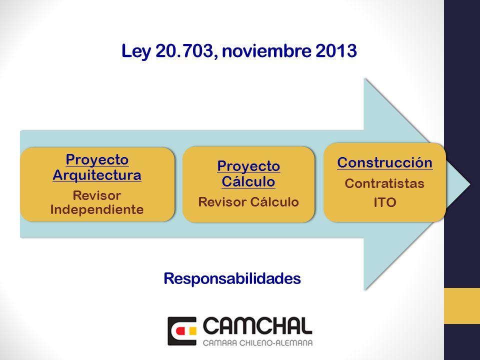 Ley 20.703, noviembre 2013 Responsabilidades Proyecto Arquitectura