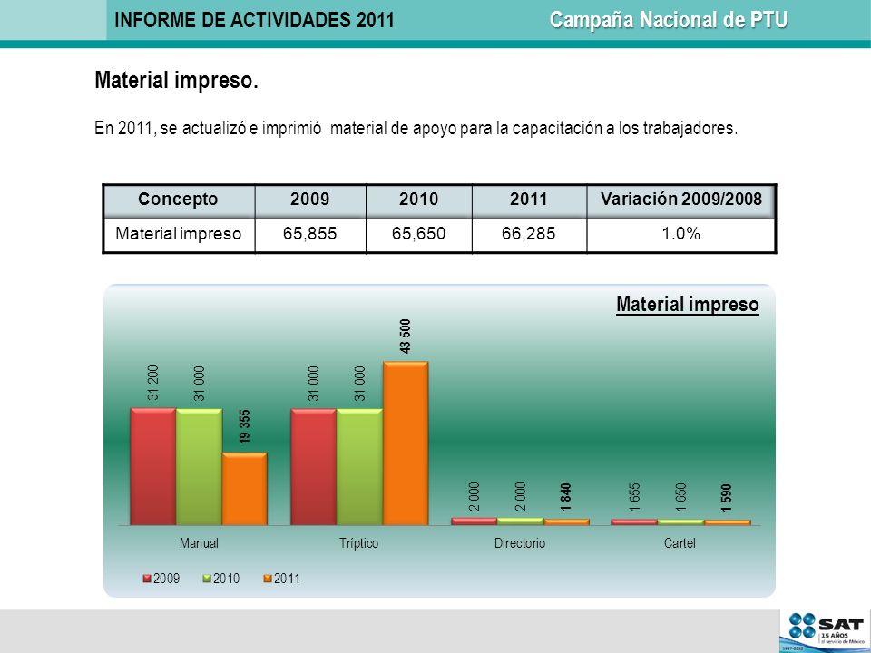 Material impreso. INFORME DE ACTIVIDADES 2011 Campaña Nacional de PTU
