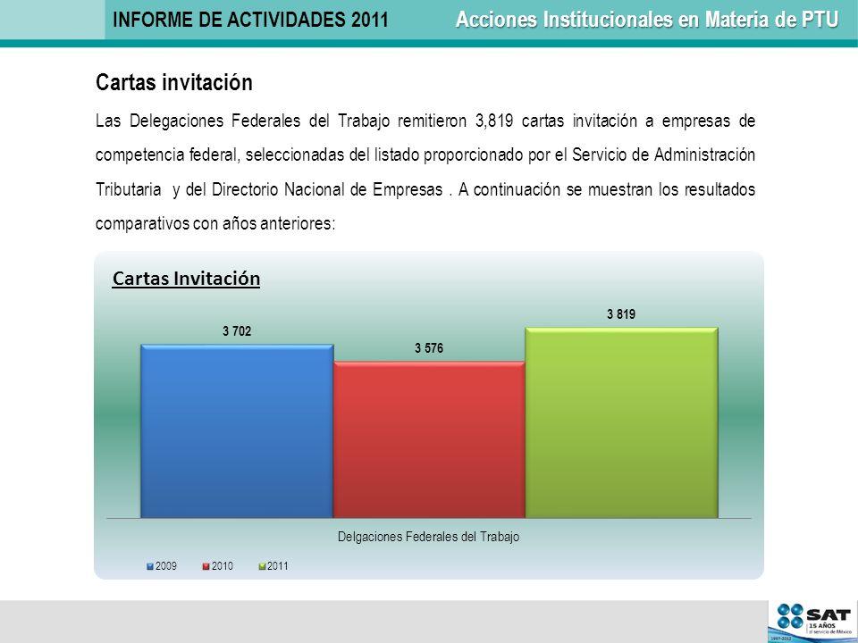 INFORME DE ACTIVIDADES 2011 Acciones Institucionales en Materia de PTU