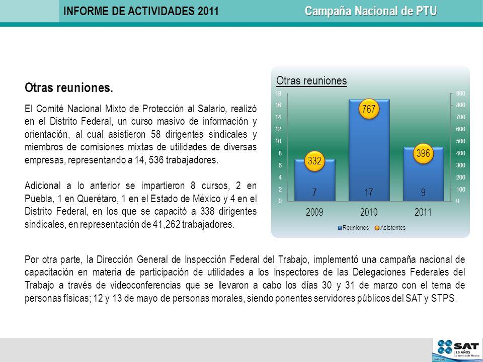 Otras reuniones. INFORME DE ACTIVIDADES 2011 Campaña Nacional de PTU