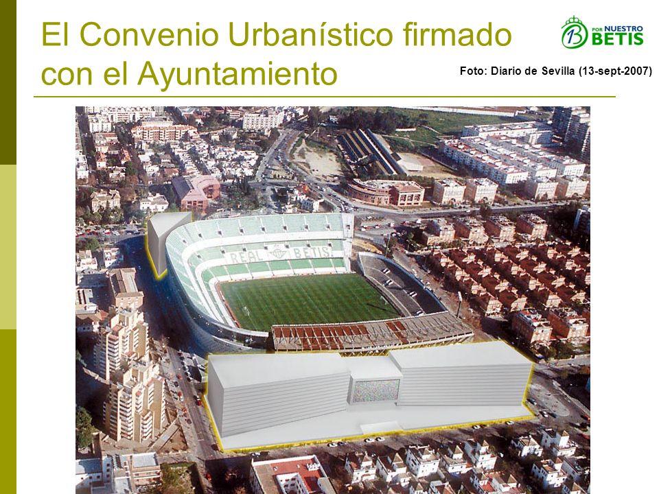 El Convenio Urbanístico firmado con el Ayuntamiento