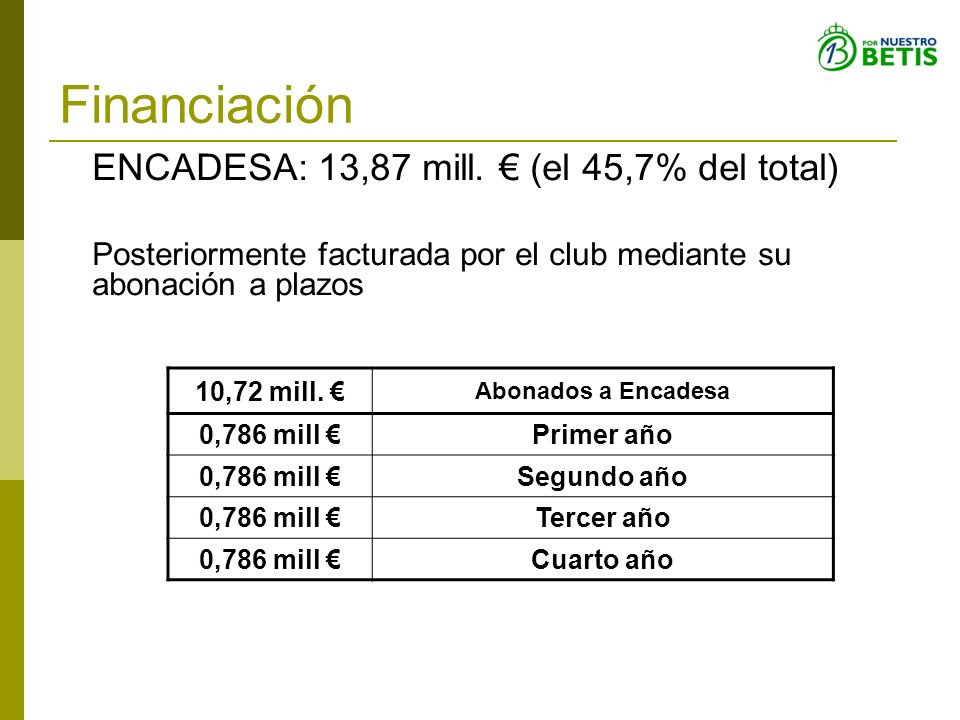 Financiación ENCADESA: 13,87 mill. € (el 45,7% del total)