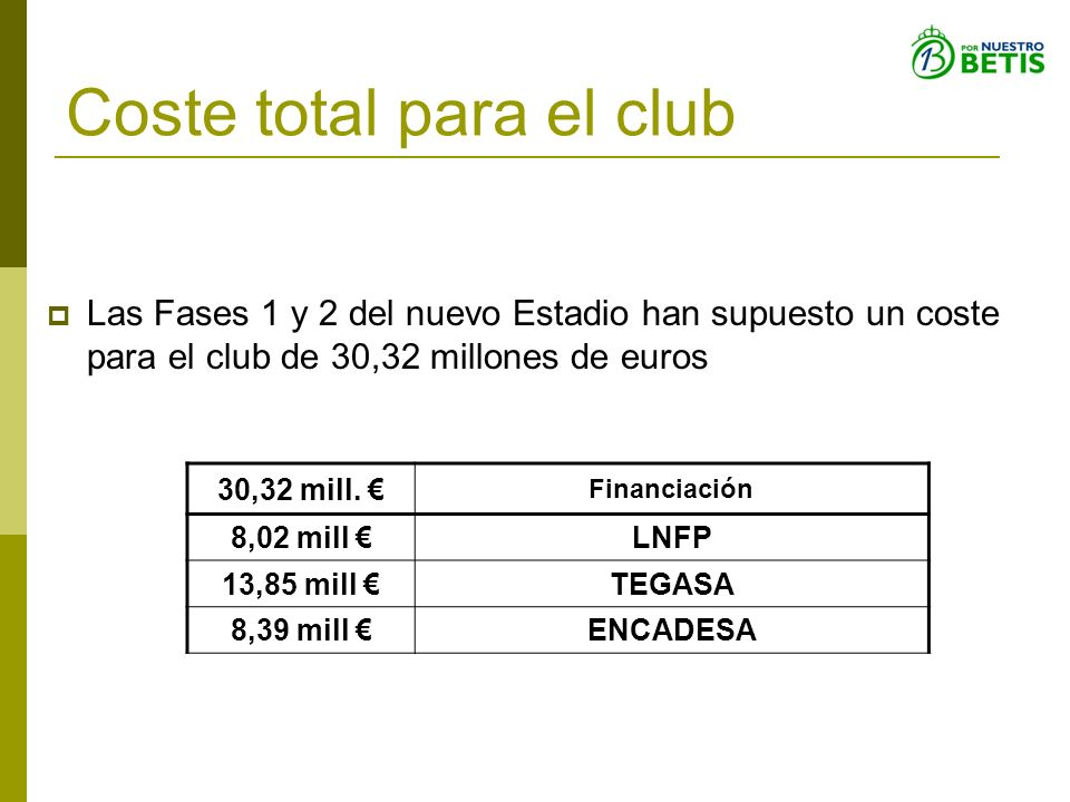 Coste total para el club
