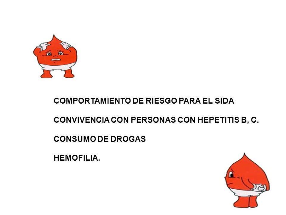 COMPORTAMIENTO DE RIESGO PARA EL SIDA