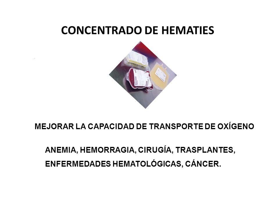 CONCENTRADO DE HEMATIES