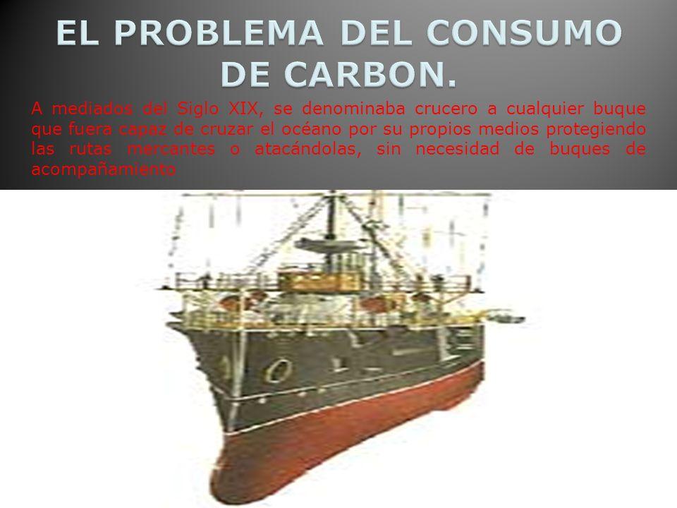 EL PROBLEMA DEL CONSUMO DE CARBON.