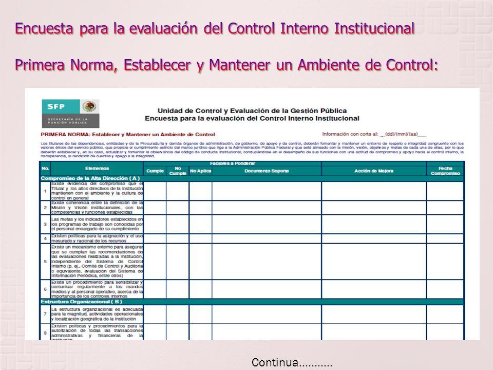 Encuesta para la evaluación del Control Interno Institucional Primera Norma, Establecer y Mantener un Ambiente de Control: