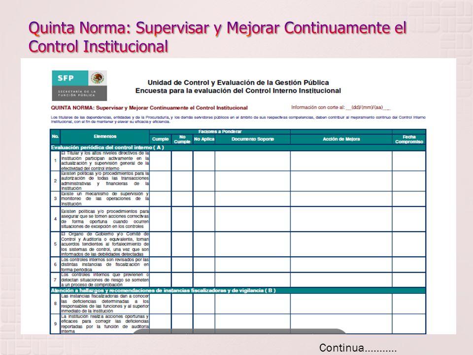 Quinta Norma: Supervisar y Mejorar Continuamente el Control Institucional
