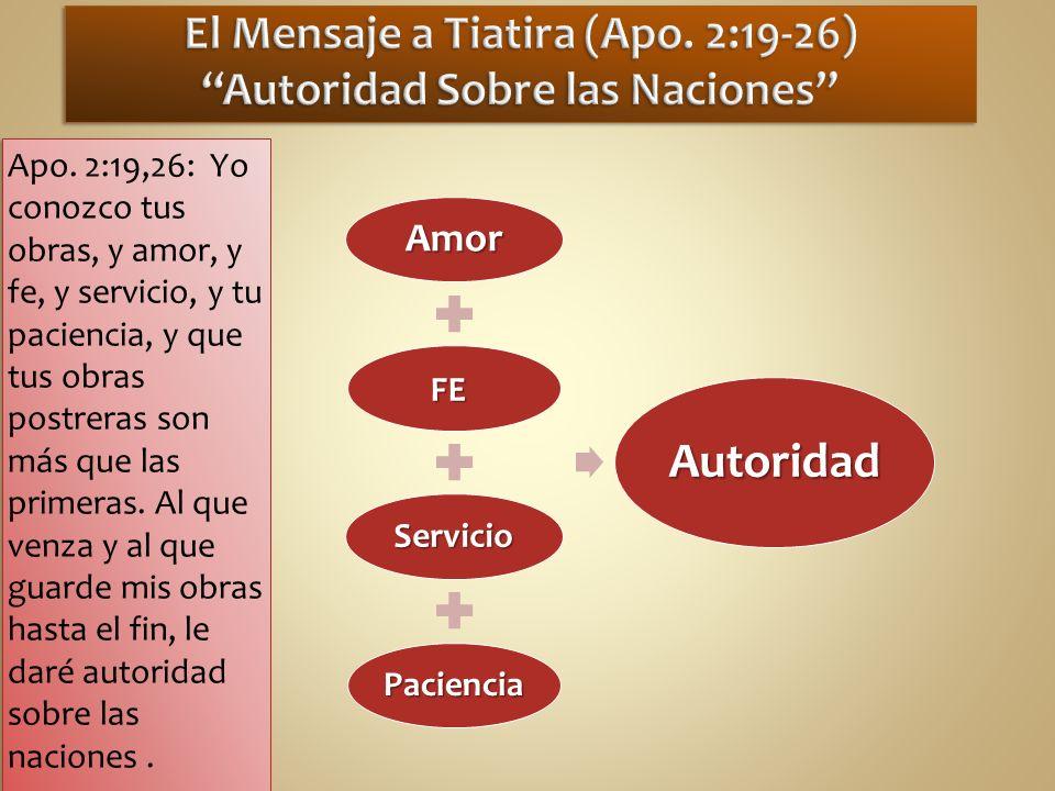 El Mensaje a Tiatira (Apo. 2:19-26) Autoridad Sobre las Naciones