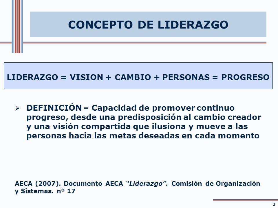 LIDERAZGO = VISION + CAMBIO + PERSONAS = PROGRESO