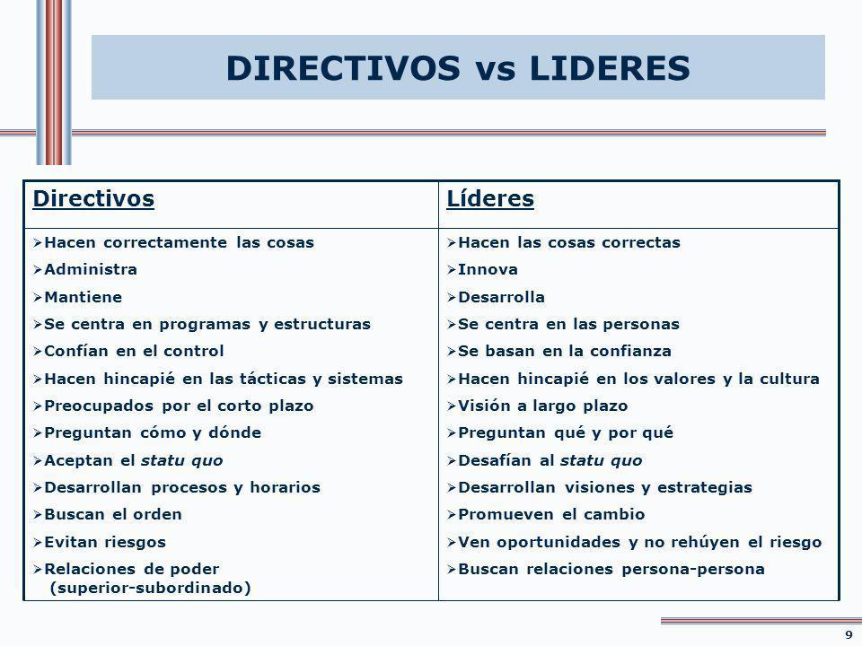 DIRECTIVOS vs LIDERES Directivos Líderes Hacen correctamente las cosas