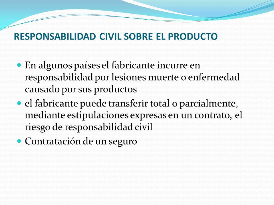 Responsabilidad Civil sobre el Producto