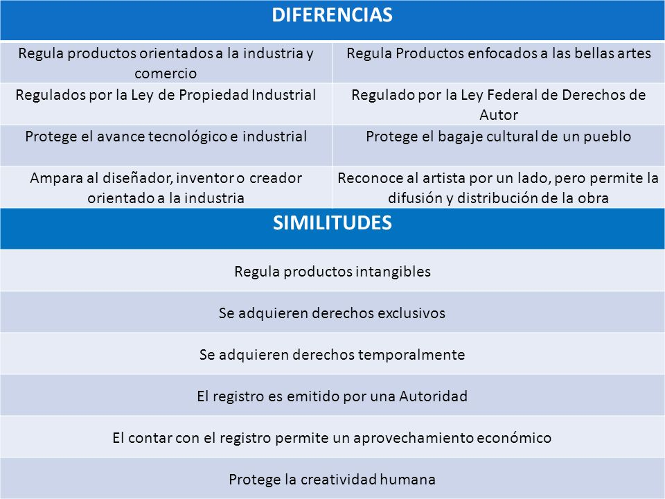 DIFERENCIAS SIMILITUDES