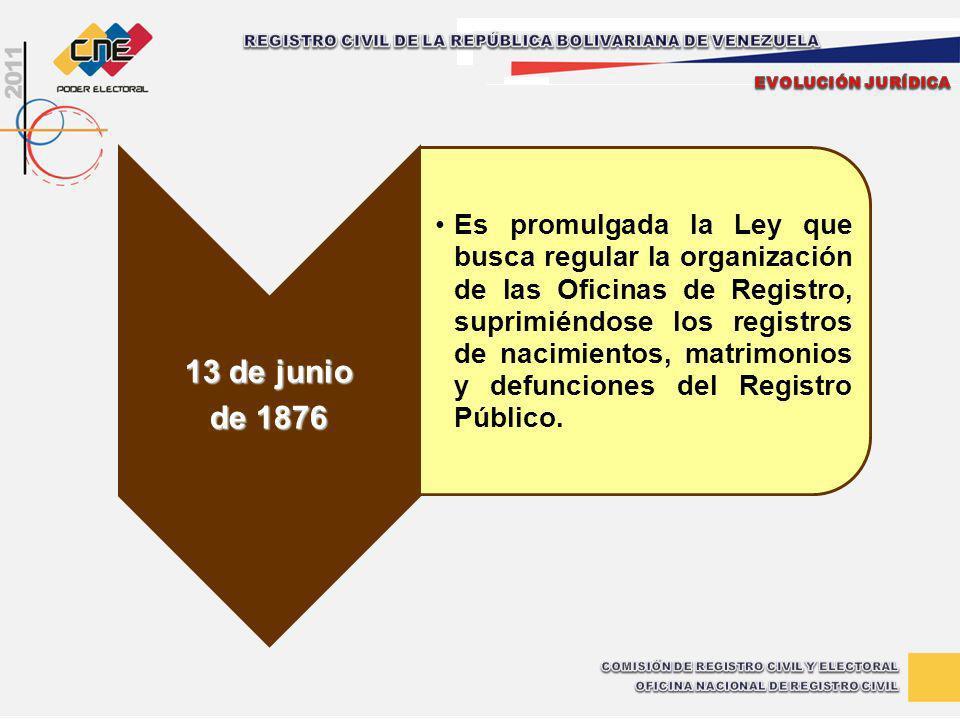 COMISIÓN DE REGISTRO CIVIL Y ELECTORAL