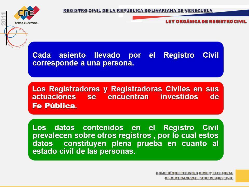 Cada asiento llevado por el Registro Civil corresponde a una persona.