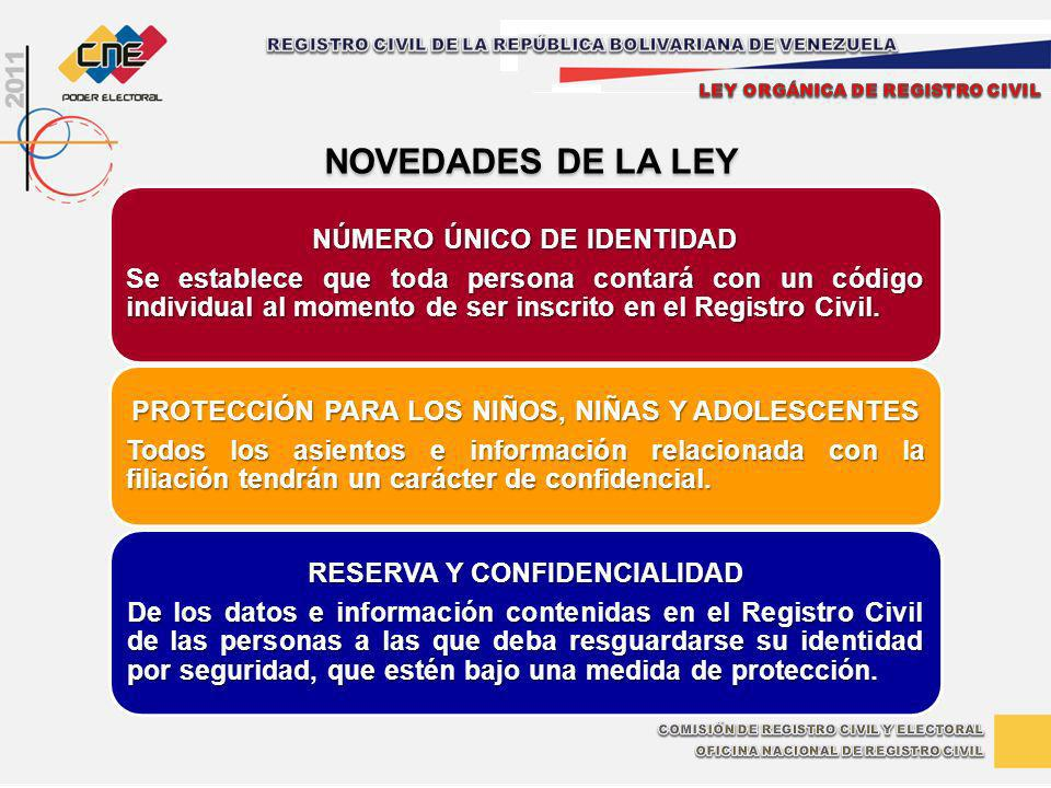 NOVEDADES DE LA LEY RESERVA Y CONFIDENCIALIDAD