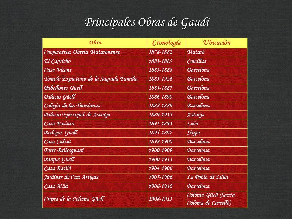 Principales Obras de Gaudí
