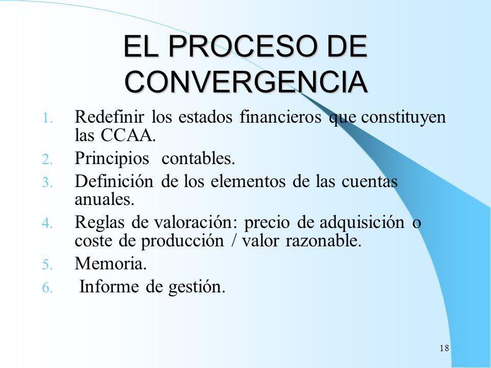 EL PROCESO DE CONVERGENCIA