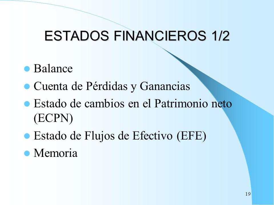 ESTADOS FINANCIEROS 1/2 Balance Cuenta de Pérdidas y Ganancias