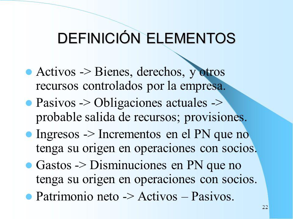 DEFINICIÓN ELEMENTOS Activos -> Bienes, derechos, y otros recursos controlados por la empresa.