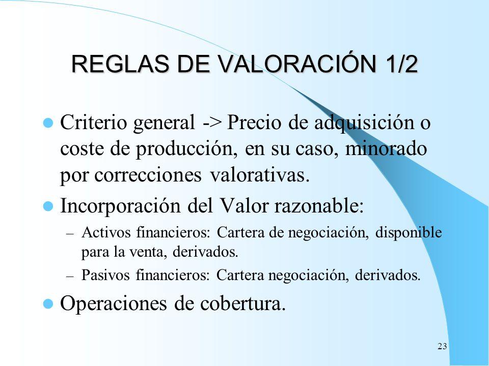 REGLAS DE VALORACIÓN 1/2 Criterio general -> Precio de adquisición o coste de producción, en su caso, minorado por correcciones valorativas.