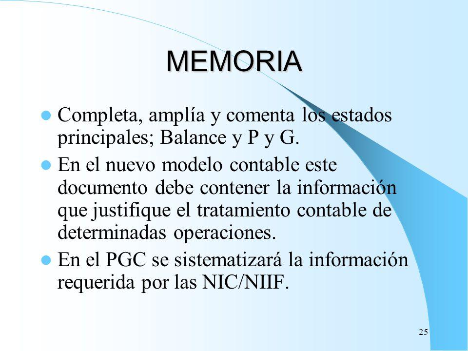 MEMORIA Completa, amplía y comenta los estados principales; Balance y P y G.