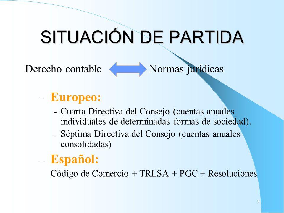 SITUACIÓN DE PARTIDA Derecho contable Normas jurídicas Europeo: