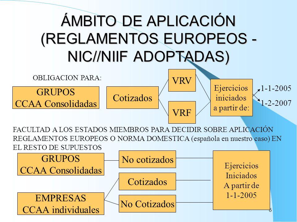 ÁMBITO DE APLICACIÓN (REGLAMENTOS EUROPEOS - NIC//NIIF ADOPTADAS)