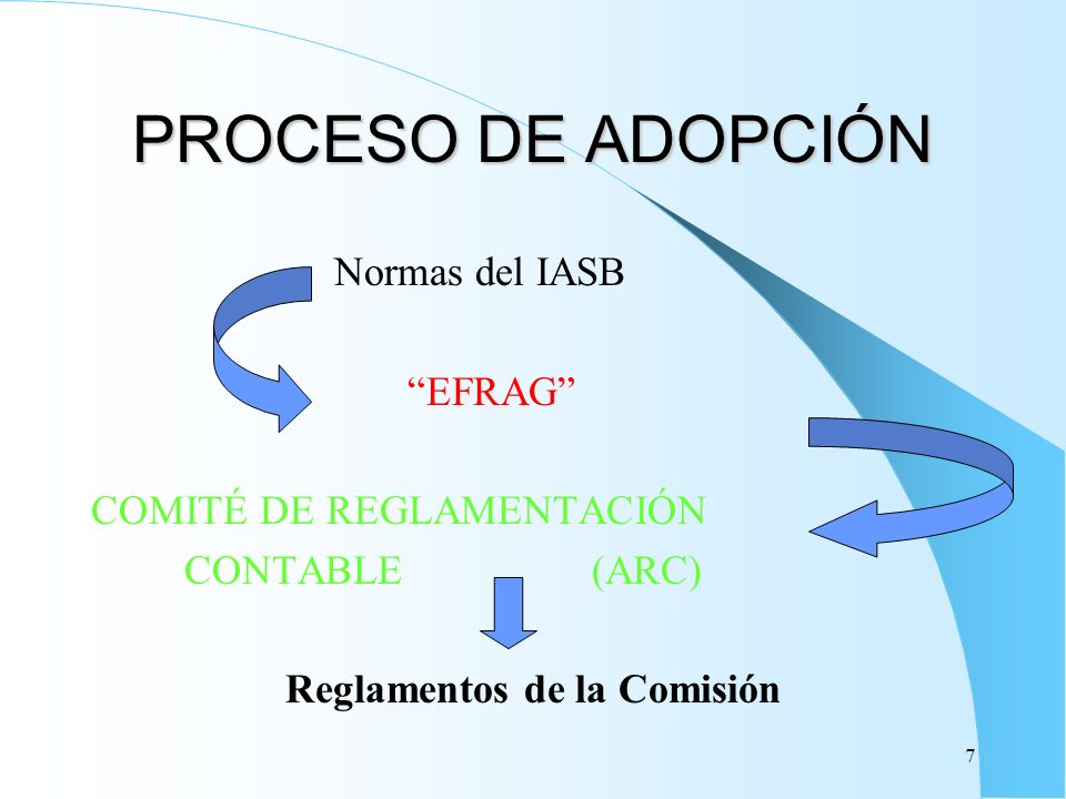 Reglamentos de la Comisión