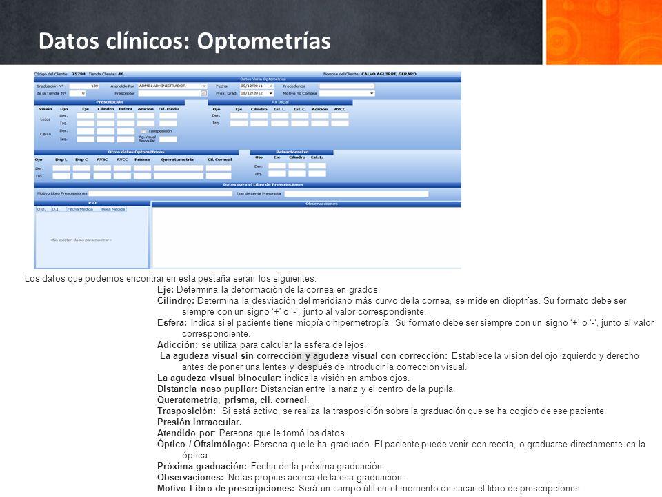 Datos clínicos: Optometrías