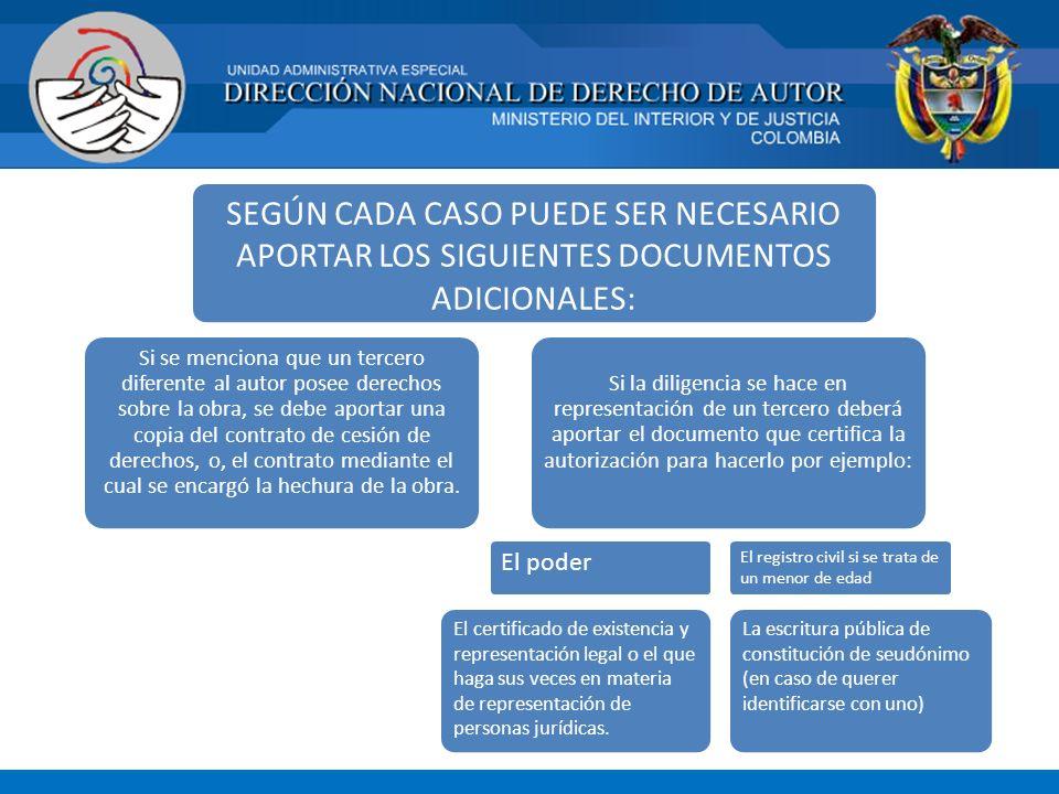 SEGÚN CADA CASO PUEDE SER NECESARIO APORTAR LOS SIGUIENTES DOCUMENTOS ADICIONALES: