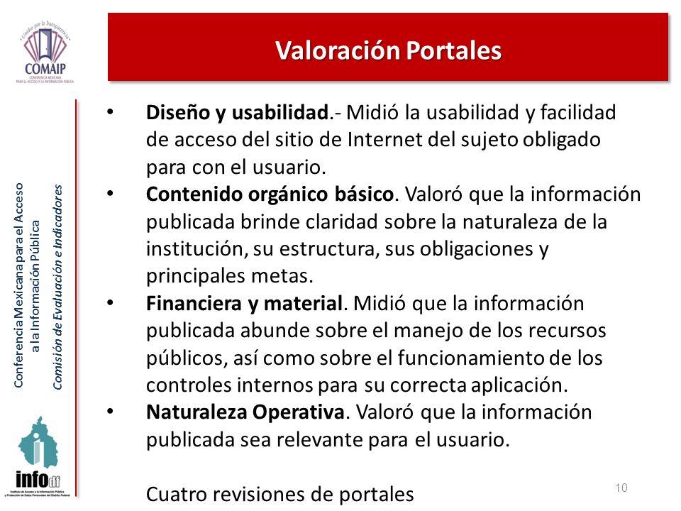 Valoración PortalesDiseño y usabilidad.- Midió la usabilidad y facilidad de acceso del sitio de Internet del sujeto obligado para con el usuario.