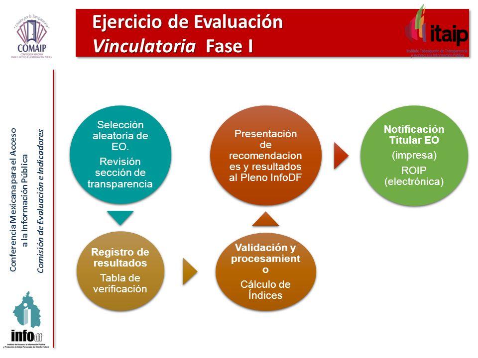 Ejercicio de Evaluación Vinculatoria Fase I