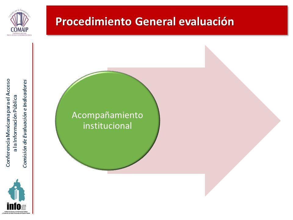 Acompañamiento institucional